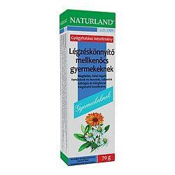 Naturland Légzéskönnyítő mellkenőcs gyermekeknek, 70 g